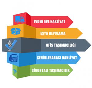 Bahçeşehir Nakliyat